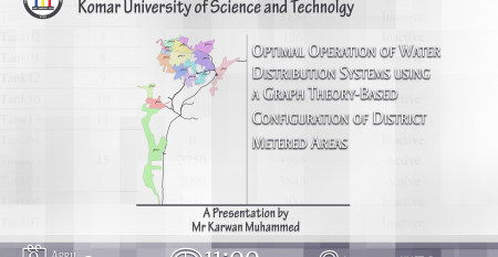 Optimal Operation of Water Distribution Systems using a Graph Theory-Based Configuration of District Metered Areas